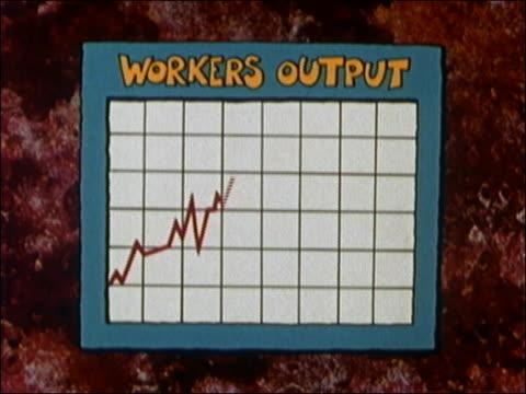 vidéos et rushes de 1972 medium shot animated graph showing 'worker's output' /  audio - graphique