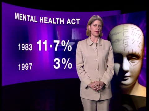 mental health lock up proposals; lib b/w slomo shots of woman covering her face and ears and mouth screaming itn gir: i/c + graphics lib sussex:... - b rolle stock-videos und b-roll-filmmaterial
