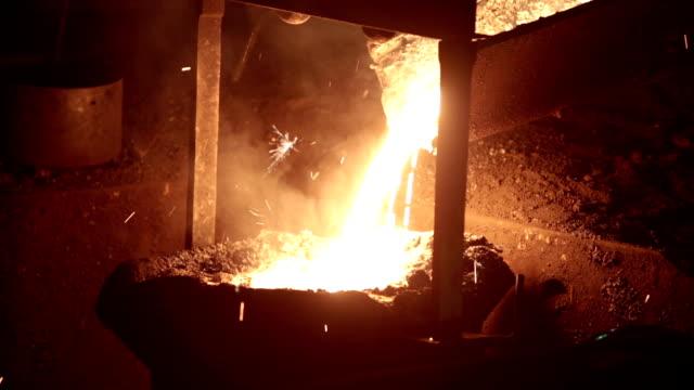 Metal industry-Molten Steel