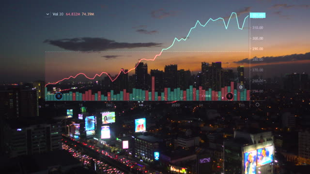 vídeos de stock e filmes b-roll de metro manila philippines at night. image composition with actual stock market chart during covid-19 crisis at march 2020 - montagem