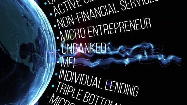 vidéos et rushes de termes de microcrédit - banque