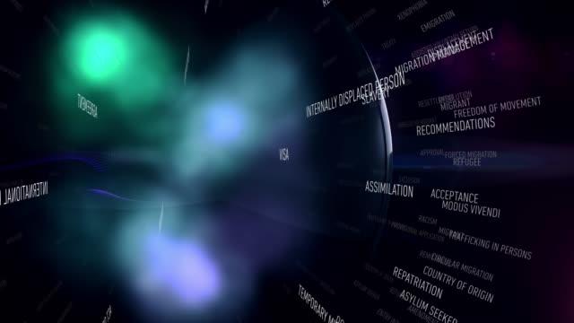 stockvideo's en b-roll-footage met migratie voorwaarden - repatriëring
