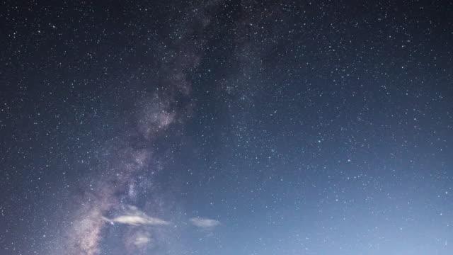 天の川と銀河の時間経過の動きと星