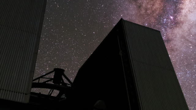 Milky Way and the Very Large Telescope in Action