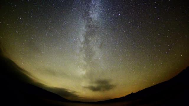 """""""Milky Way at Usk Reservoir, timelapse"""""""
