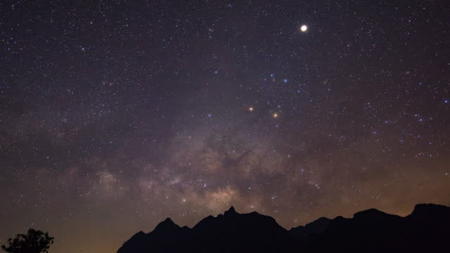Milky Way Galaxy and Silhouette Mountains, Doi Luang Chiang Dao, Time-lapse Video
