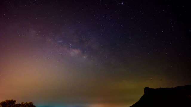 milky way galaxy and silhouette mountains, time-lapse video - atmosphere filter stock videos & royalty-free footage
