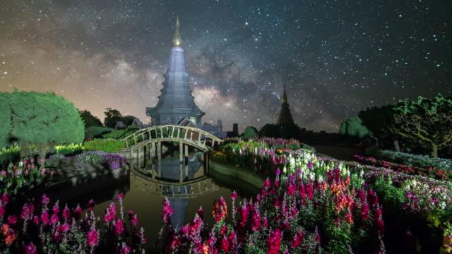 土井インタノン タイのチェンマイで天の川銀河 - 北半球点の映像素材/bロール