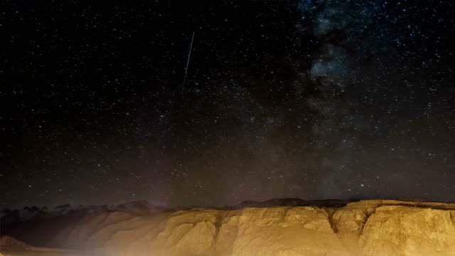 Milky Way Galaxy Zeitraffer