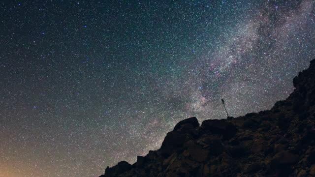 Milchstraße Rising