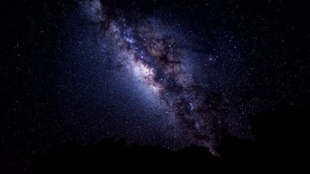 Milky Way Swirl