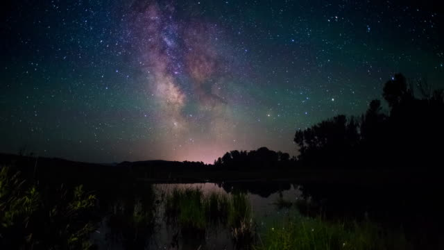 Milky Way Time Lapse in Grand Teton National Park