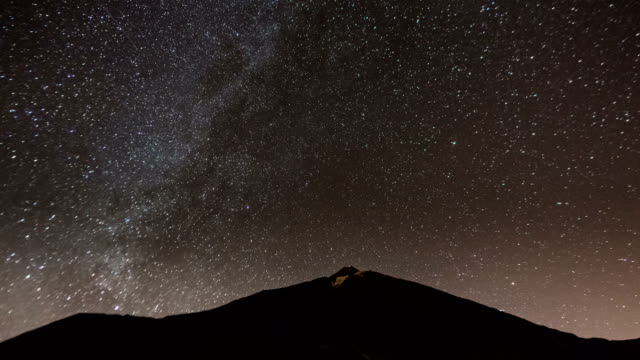 milky way time lapse - island stock videos and b-roll footage