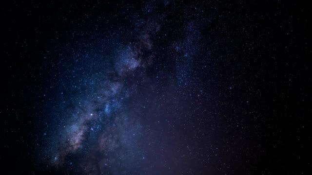 銀河時間の経過。 - 小惑星点の映像素材/bロール