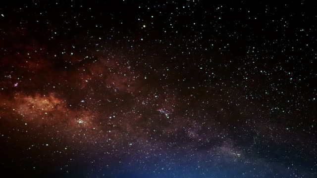 Milky Way 、Time lapse (低速度撮影)