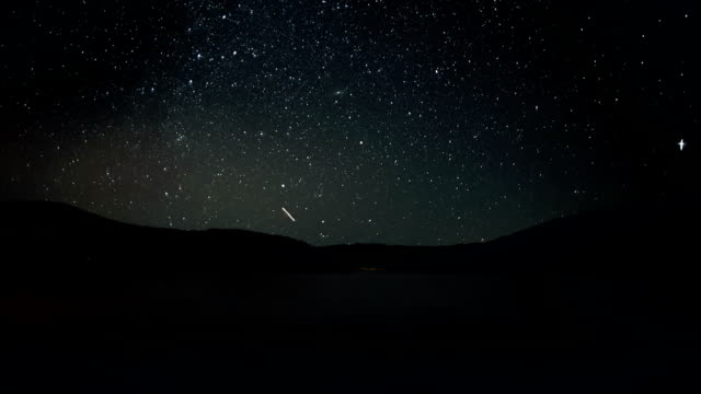 milky way time lapse - meteor stock videos & royalty-free footage