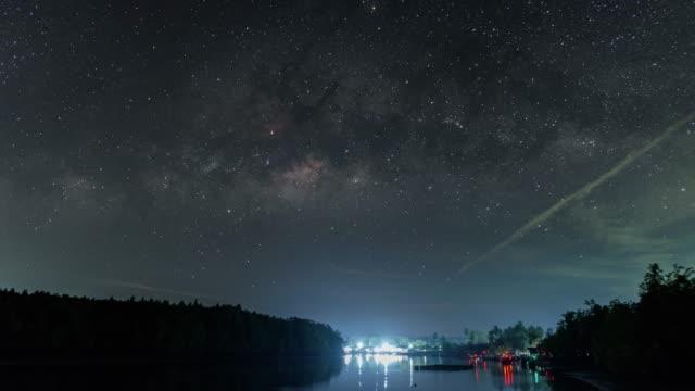 Milky way up form horizon,4k Time-lapse