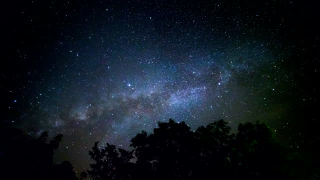 milky way - celebrities stock videos & royalty-free footage