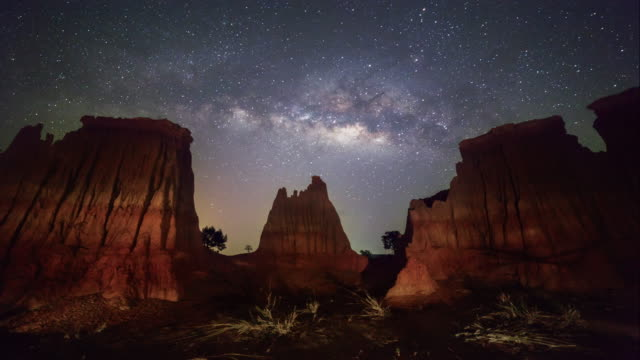 Milky Way,Time lapse