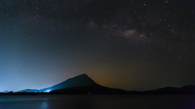 Milkyway Zeitraffer Stars in Thailand