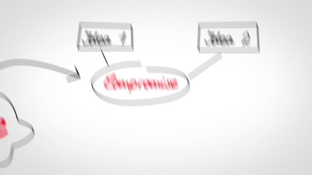 mindmap - gekritzel muster stock-videos und b-roll-filmmaterial