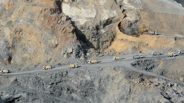 Exploratie van mineralen
