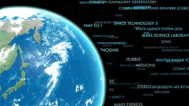 NASA Missionen