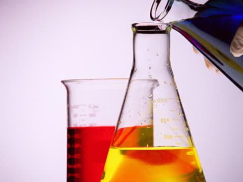 Mixing liquids in a flask