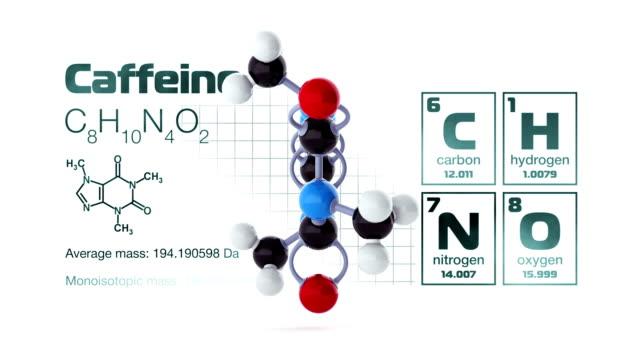molecule of caffeine - caffeine molecule stock videos & royalty-free footage