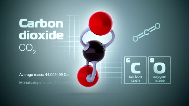 molecule of carbon dioxide - carbon dioxide stock videos & royalty-free footage