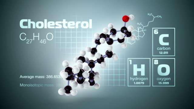 vídeos y material grabado en eventos de stock de molécula de colesterol - colesterol