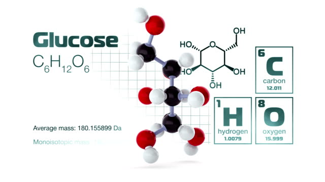 Molekül von Glucose