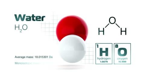 vídeos y material grabado en eventos de stock de molécula de agua - fórmula química