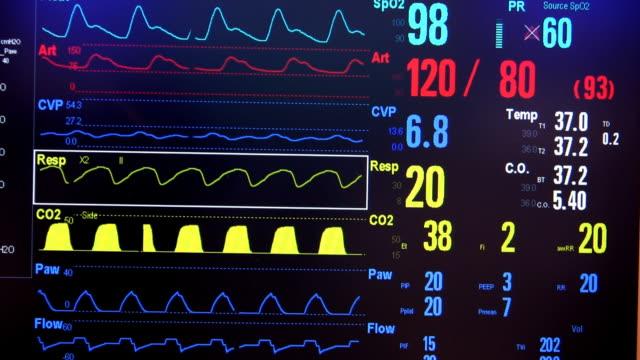 ICU Monitor (HD)