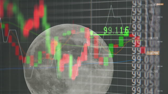 Moon and charts and graphs