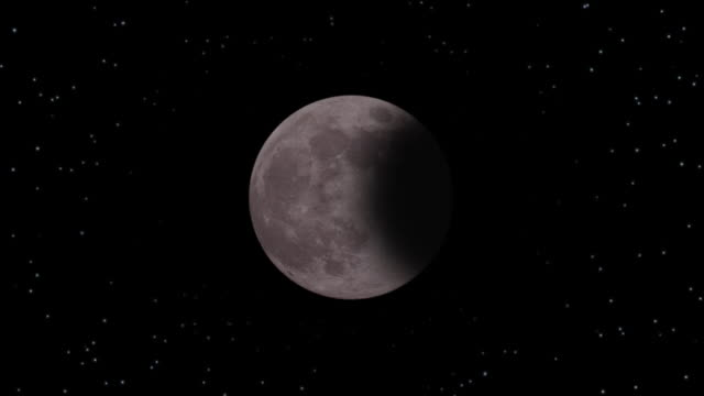 moon eclipse - cycle vehicle stock videos and b-roll footage