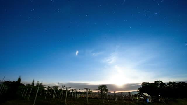 vídeos de stock, filmes e b-roll de lua cheia ascendendo in the sky - orbitar