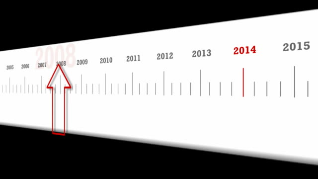 Motion Animation Timeline For The Year 2014