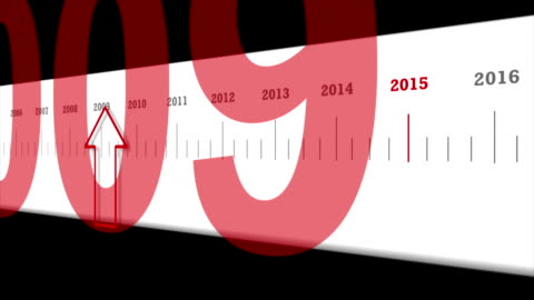 motion animation timeline for the year 2015 - 2015 stock videos & royalty-free footage