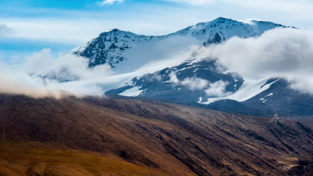 mountain peak  - nepal stock-videos und b-roll-filmmaterial