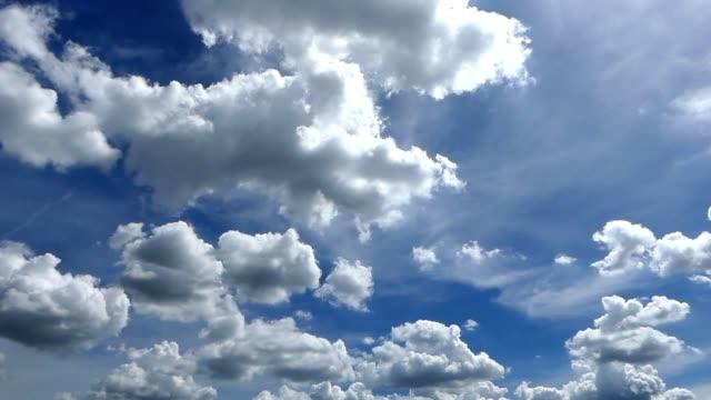 Mouvement des nuages