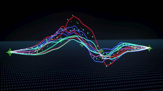 vidéos et rushes de graphique de courbe financière en mouvement 3d, tendance à la hausse de la tendance à la baisse, marché haussier boursier, moniteur de couleur noire, arrière-plan de l'économie, échange de devises, bitcoin, crypto-monnaie, barre, cercles et lignes - diagramme en bâtons