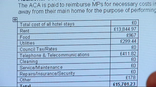 MPs' expenses row intensifies over practice of 'flipping' first and second homes London Norman Baker MP speaking Close up of list of Baker's expenses...