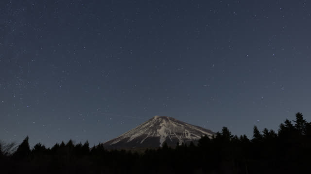 Mt. Fuji and Stars Turning around the North Pole