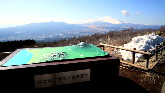 Mt fuji and World Heritage signboard
