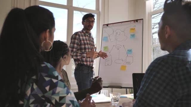vídeos de stock, filmes e b-roll de equipe milenar multi-ethnic do negócio-apresentação no escritório - negócio empresarial