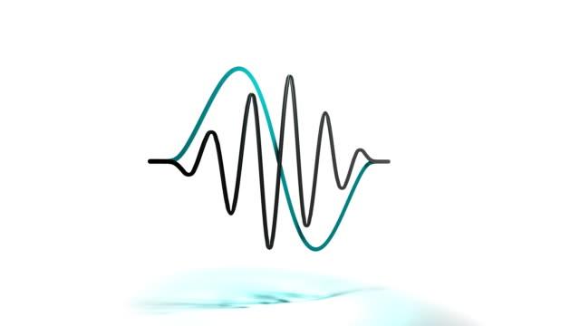 Multiple waves