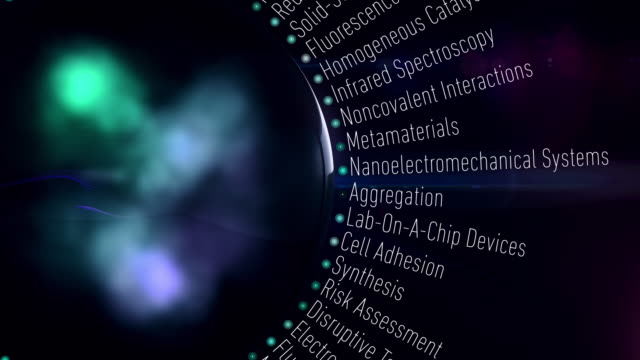 nanotechnology terms - biology stock videos & royalty-free footage