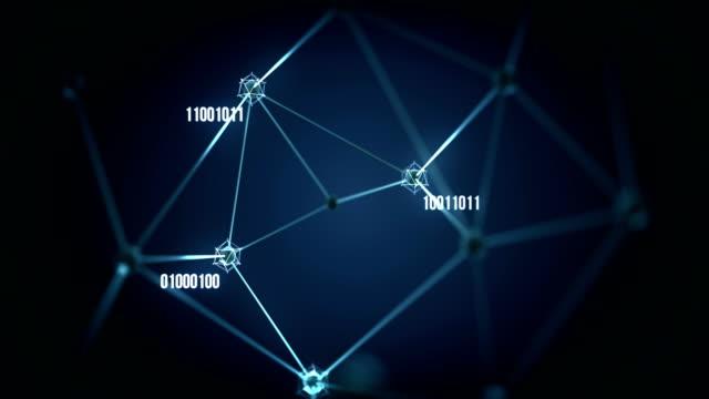 Neuronales Netz / künstliche Intelligenz (dunkel) - Loop