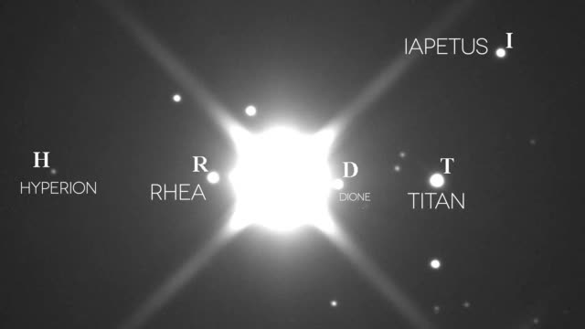 new moons around saturn discovered by astronomers - rymd och astronomi bildbanksvideor och videomaterial från bakom kulisserna